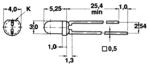 204SDRSYGW/S530-A3